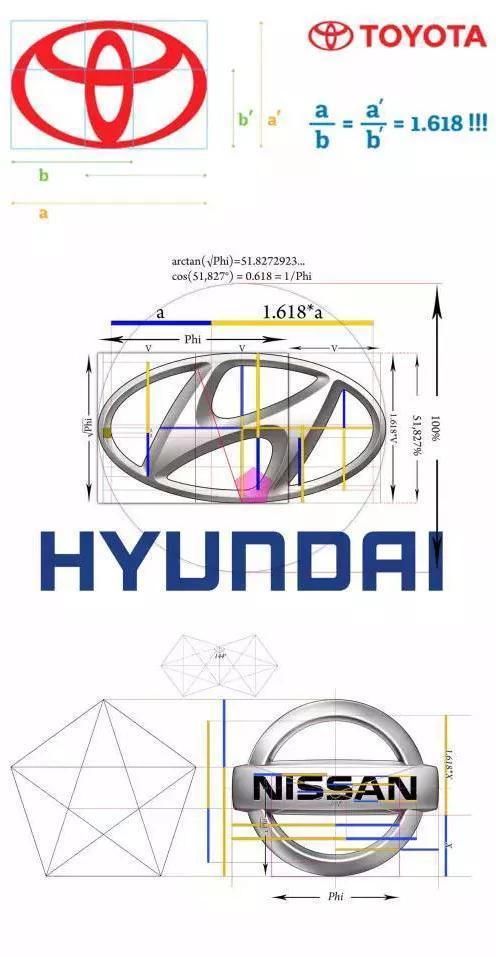 一道高考黄金题引发的比例争议:公司美学厚石(上海)建筑设计理科图片