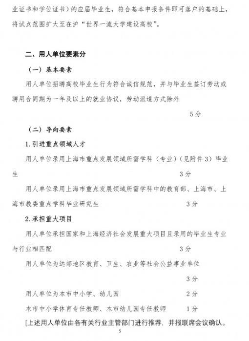 上海新政:交大复旦同济华师大应届毕业生可直接落户上海-中国网地产