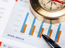 同益中對國外單一進口商存在嚴重依賴 申請科創板上市資質存爭議