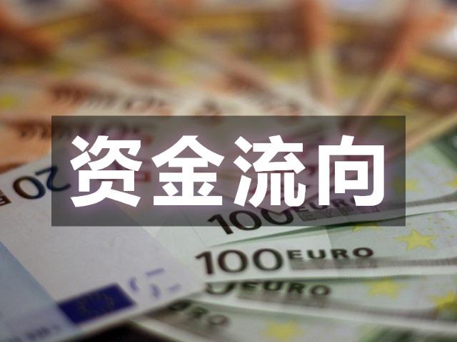 """[图片专题1358期]4月""""聪明钱""""净流入超500亿 这些股获青睐(名单)"""