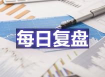 復盤114漲停股:科技漲停潮 柘中股份晉4板