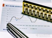 中信證券研究:平靜期壓力快速釋放 新主線配置價值提升