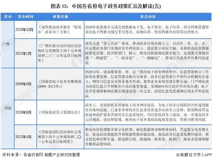 贵阳人民政府网新版上线