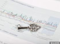 天鼎證券:市場連續維持在萬億成交 上漲趨勢明顯 可積極把握進場機會