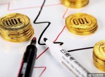 百瑞贏:金融異動頻頻 指數上漲可期