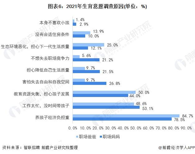 中国鼓励生育补贴政策:二胎生育补贴究竟补贴的什么?怎样才能领取生育补贴?