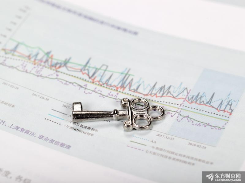 十大券商策略:市场底部确认 悲观预期顶点已现!A股将迎来值得参与的反弹