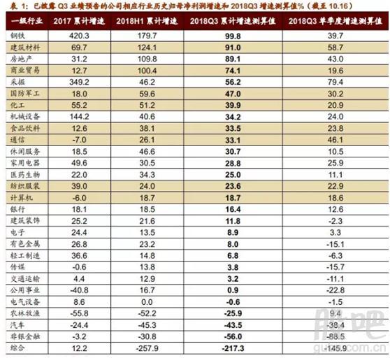 科创板的出现,真正的中国版纳斯达克!倒逼新的投资理念到来!