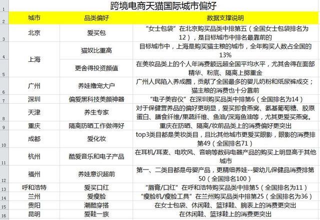跨境电商新政2019年元旦实施 天猫国际计划将