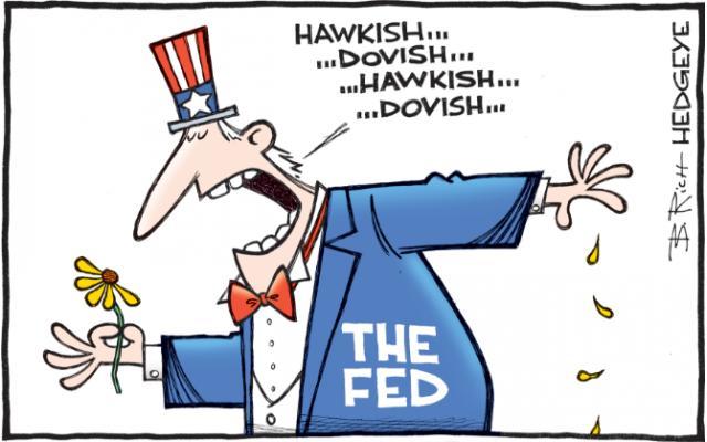 欧元反弹受阻一大关键均线,希望美联储鸽声再大一点
