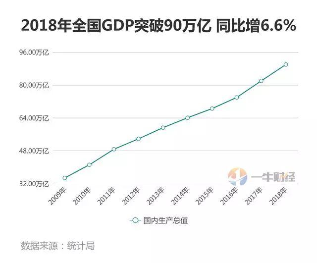 中国gdp多少时成为第二大緹_这种一说出口就让人倍感绝望,每年将洗劫世界2万多亿美元的疾病,竟能提前多年预防