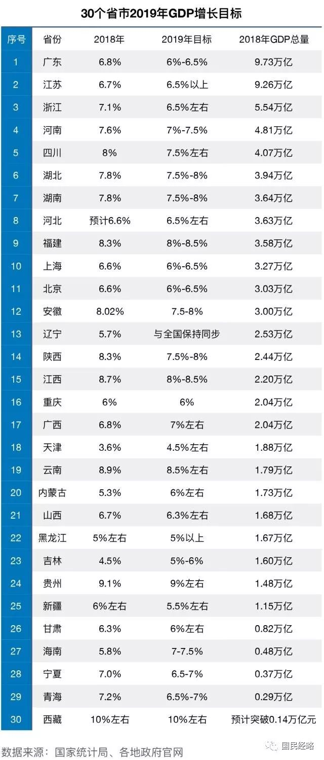 苏州全年2021gdp全国排名_江苏苏州与山东青岛的2021年上半年GDP谁更高