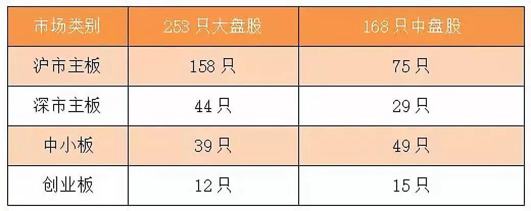 """广州蚂蚁运输搬迁 公司421只""""入摩成分   股""""探究 投资价值几何?"""