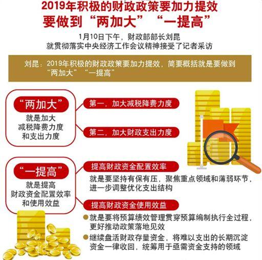 2019一季度城市经济_2019年一季度湖南各市州主要经济指标比较分析