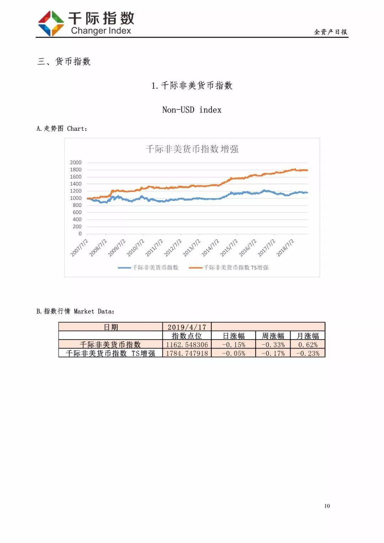综艺 防务新观察 环球视线20190418
