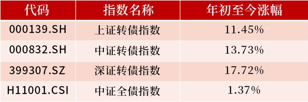 http://www.umeiwen.com/caijingmi/297611.html