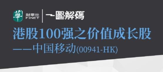 一图解码:<span data-type='2' data-code='513900' class='zwstock'>港股100</span>0强之价值成长股——中国移动