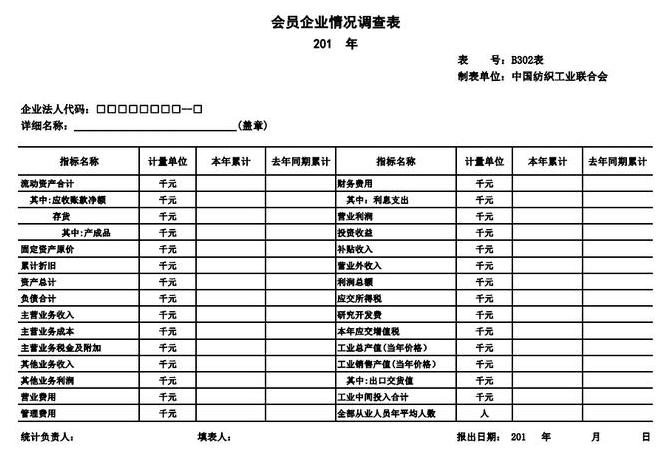 <b>中国纺织服装企业竞争力测评报名将截止</b>
