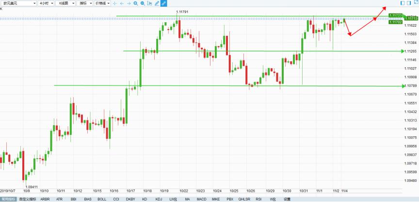 <b>必拓环球外汇:美元周五下跌 因数据显示经济前景好坏不一</b>