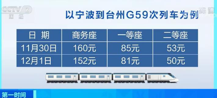 12月1日起高铁票价再迎调整 涉及400多趟列车