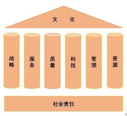 结构。jpg