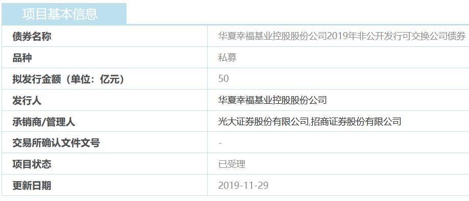 华夏控股:50亿元公司债券获上交所受理-中国网地产