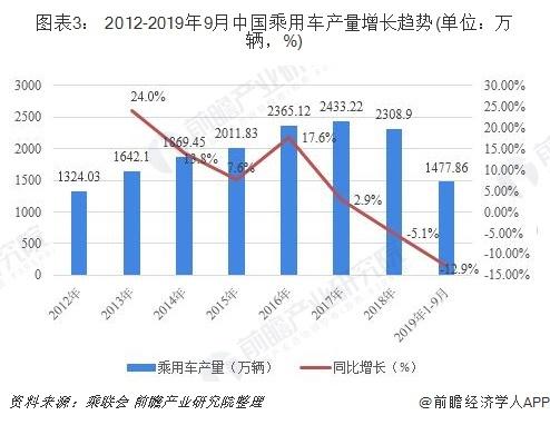 家庭标配!中国每100户家庭有33辆汽车 城镇居民每10家就有4家有车