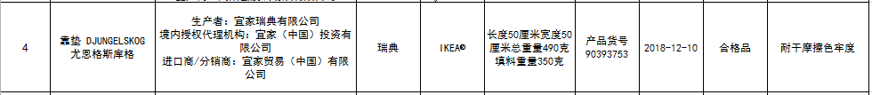 北京市市场监督管理局关于儿童床上用品产品质量抽检结果公示结果
