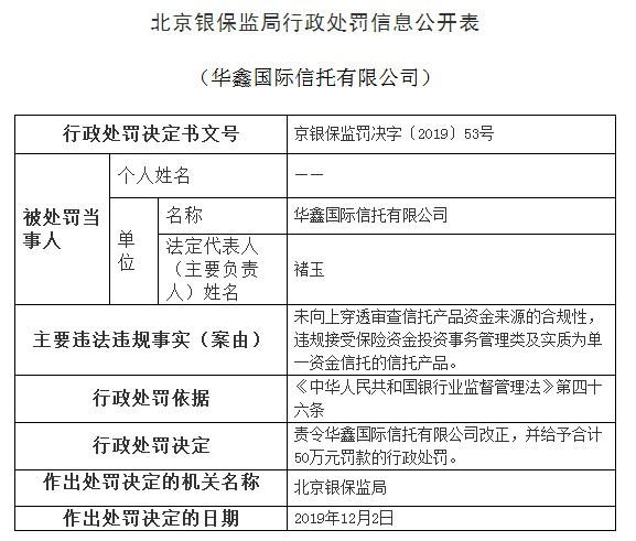 华电集团的子公司华新信托因违反规定非法接受单一基金信托而被罚款