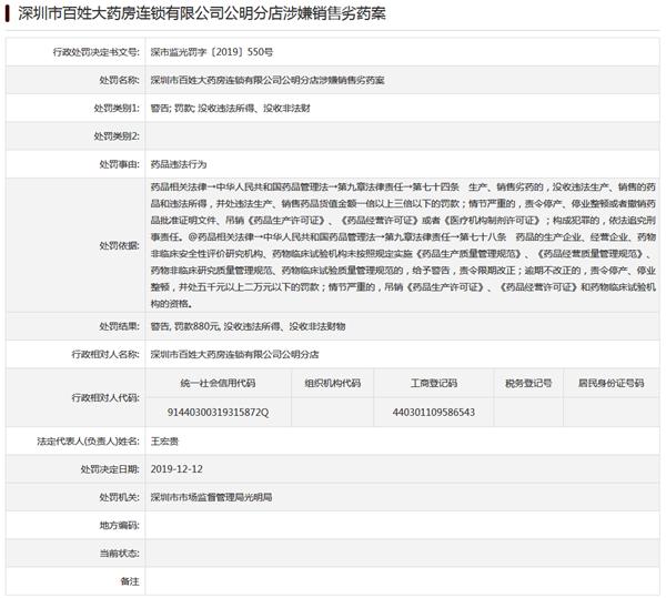 沉浮电视剧|深圳市黎民大药房公明分店涉嫌销售劣药 被给予忠告
