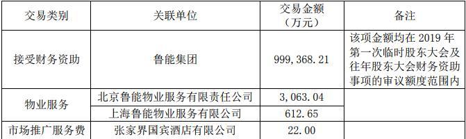 <a href=http://000537.jtxxol.com class=red>广宇发展</a>:鲁能集团9.17亿元受让鲁美项目存货资产-中国网地产