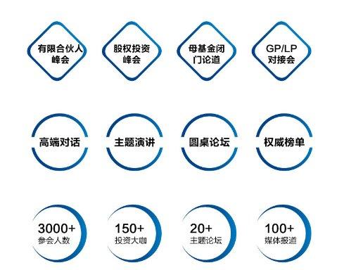 开年盛典、大咖云集    2020融资中国(第九届)资本年会
