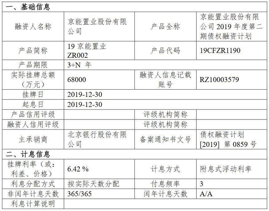 京能置业:成功发行6.8亿元债权融资计划