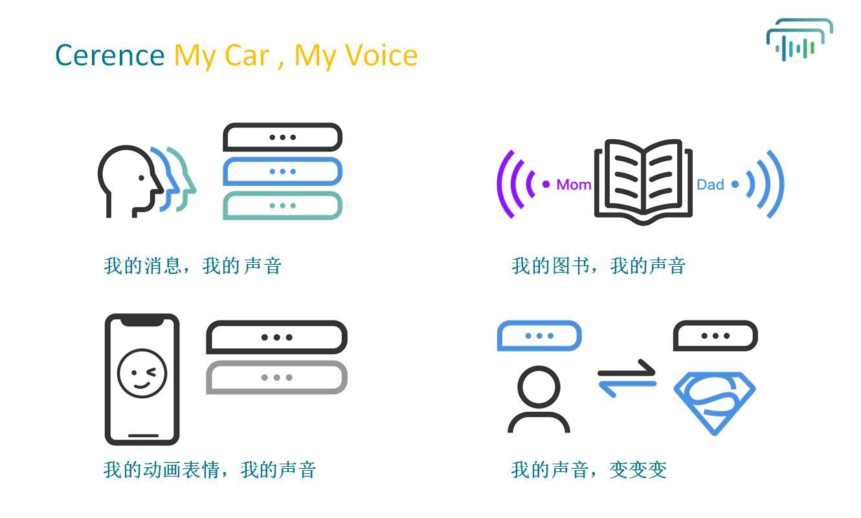 炒股技能语音播报,有无手机炒股平安简单的app新