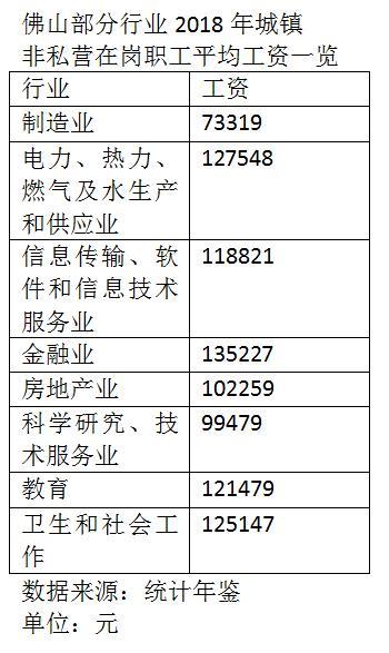 广东gdp为什么_2019广东各市经济gdp