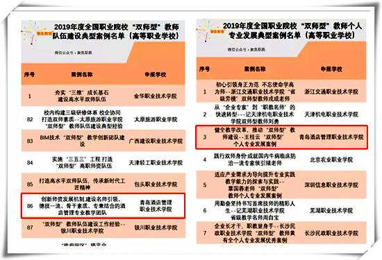青岛酒店管理职院两个双师型师资队伍建设案例入选国家典型