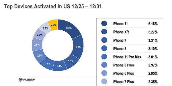 手机炒股4小时要多少流量,小米4手机价格新的消息:12月21日小米4手机价格分析