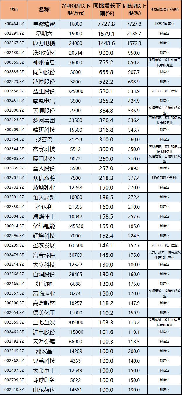 微信�D片_20200105201849.jpg