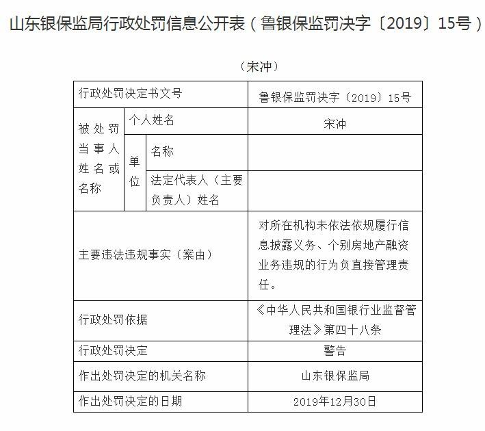 山东信托2宗违法遭罚70万 个别房地产融资业务违规