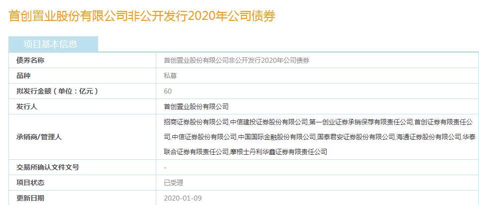 首创置业:60亿元非公开公司债券获上交所受理-中国网地产