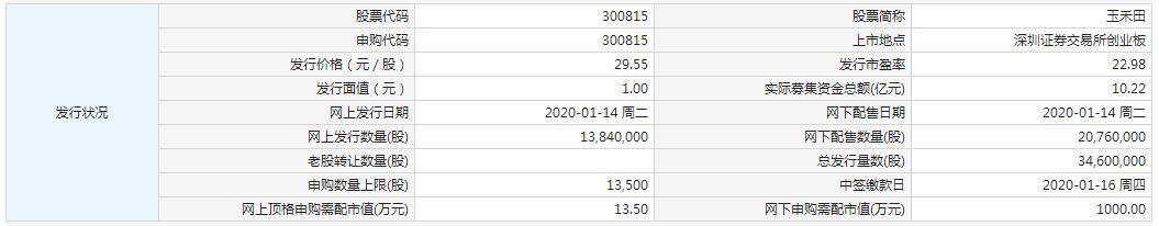 玉禾田今日申购 顶格申购需配市值13.5万元