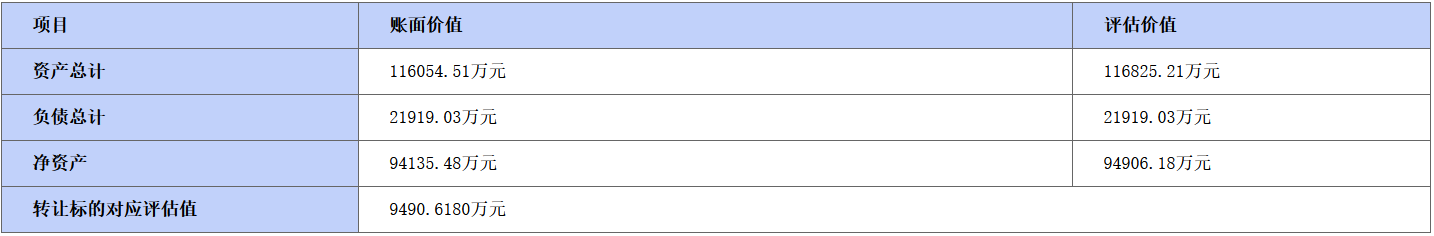 招商蛇口拟9490万元转让佛山招商绿湖10%股权-中国网地产