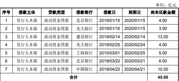 金隅集团:成功发行45亿元公司债券