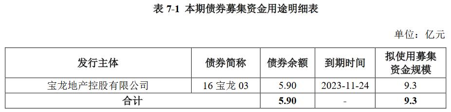 宝龙实业:拟发行9.30亿元公司债券