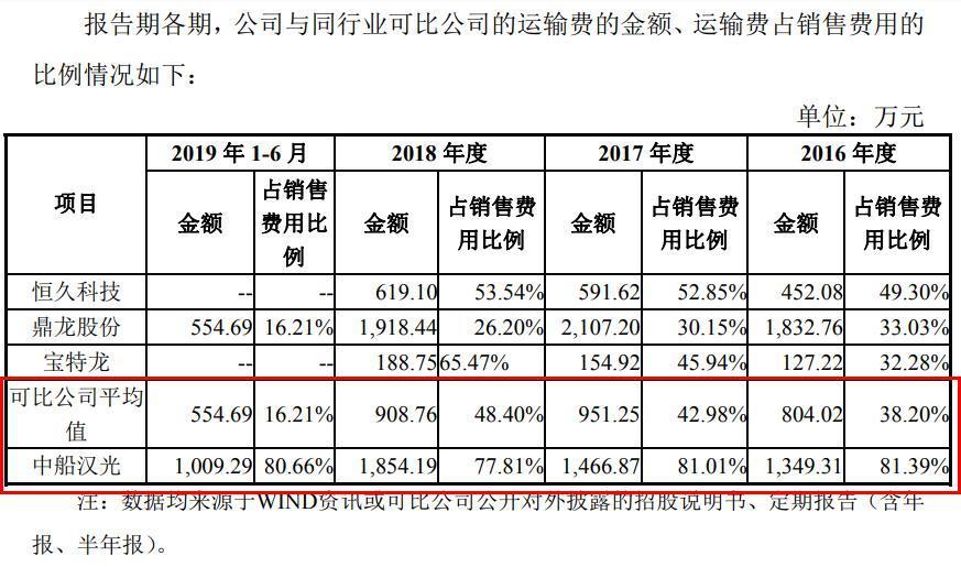 汉光科技IPO终过会 中船重工等六名国资股东加持