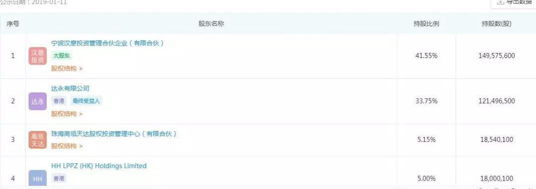 """吃货立功 良品铺子IPO 成就""""风投女王""""3万亿零食风口大赢家"""