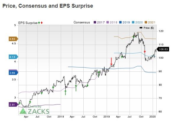 增发股票的每股收益怎么算