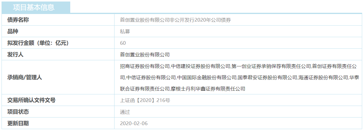 首创置业:60亿元公司债券获上交所通过-中国网地产