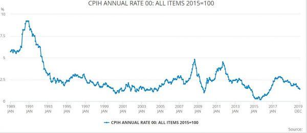 英国最新gdp预测_英国GDP增长三季度放缓 但高于预期