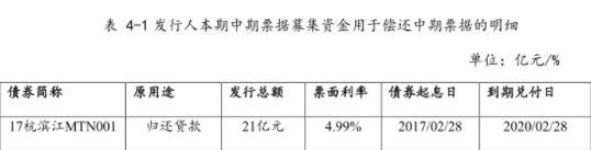 滨江集团:成功发行12亿元中期票据